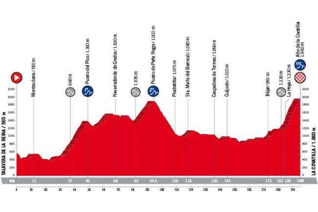 vuelta-espana-2018-etapa-9-perfil_large